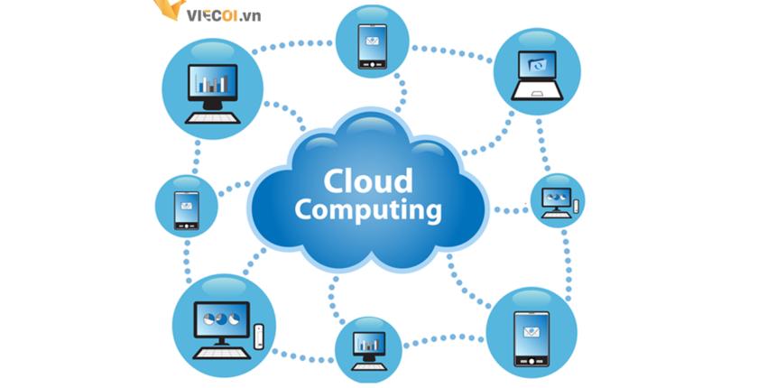 Ứng dụng điện toán đám mây trong cuộc sống thường ngày