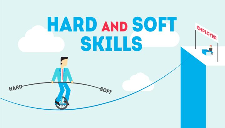 5 kỹ năng quan trọng cần thể hiện trong CV